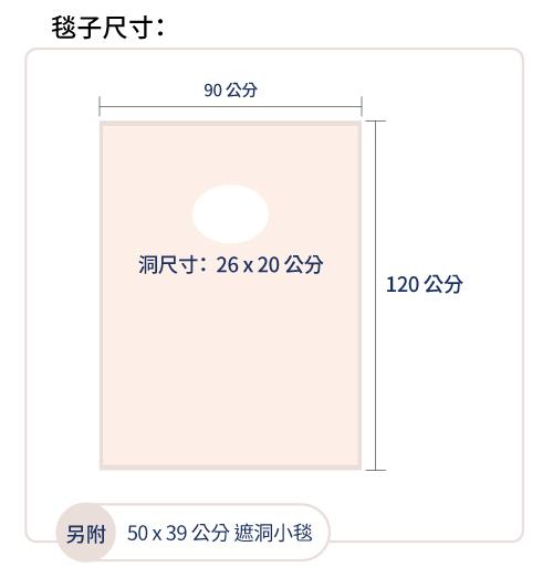 照射毯尺寸 90公分x120公分
